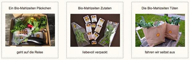 Bio-Mahlzeiten Kochbox