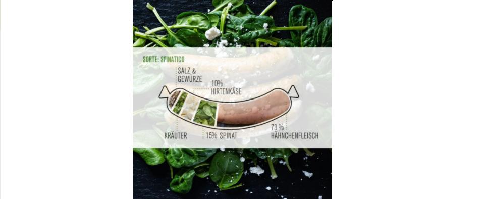 Die Inhaltsstoffe einer Grillido Wurst