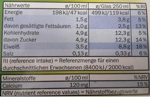 Nährwertkennzeichnung
