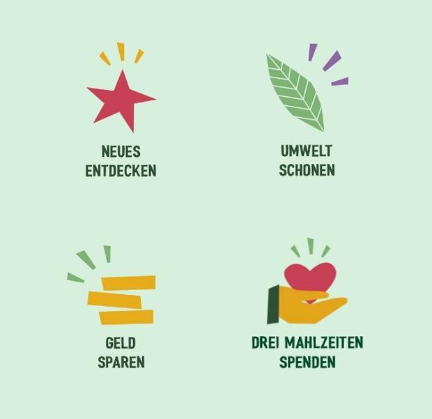 Sirplus Lebensmittel retten und Umwelt schonen